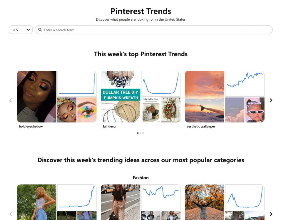 Pinterest trends tool within Pinterest, used for keyword research