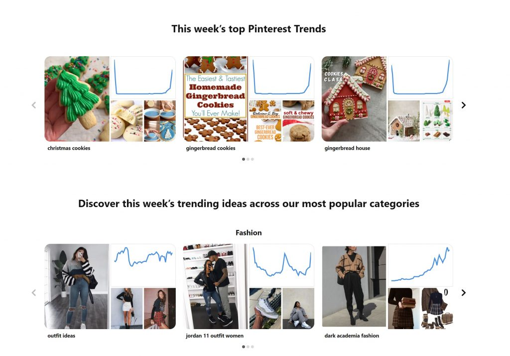 Weekly Pinterest Trends